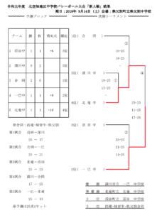 2019秋 北空知 中学