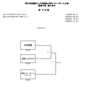 2019 道新道南組合せ男子