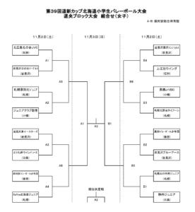 2019 道新道央組合せ女子