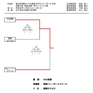 2019道新道南男子結果