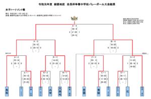 2019 秋 中学女子釧路