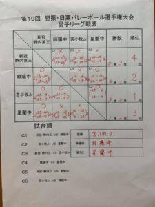 2019 中学秋 胆振日高男子