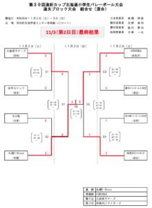 2019道新道央混合結果