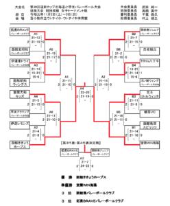 2019道新道南女子結果