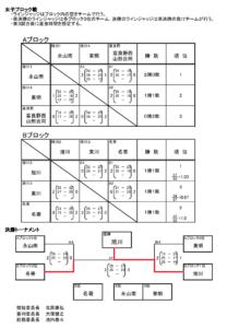 2019秋 中学上川女子
