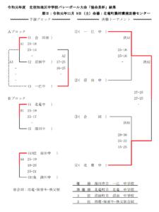 2019秋 中学深川女子