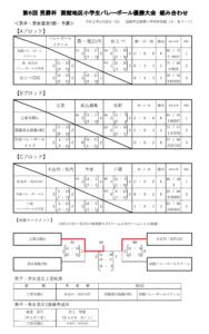 2020 小学函館新人3