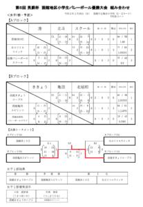 2020 小学函館新人4