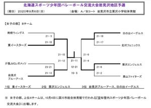20200906 s iwamizawa