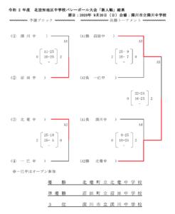 20200920 c fukagawa