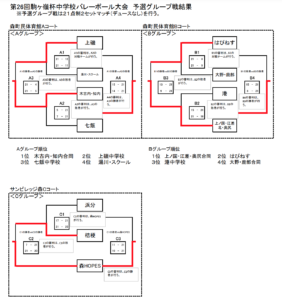 20201003 c hakodate yosen